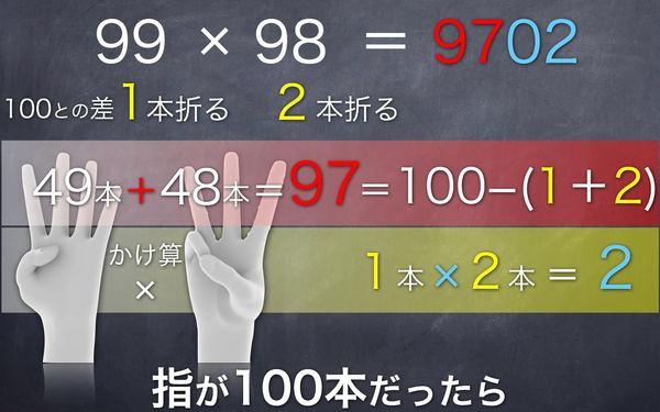 98×97をたった3秒で計算するための数学