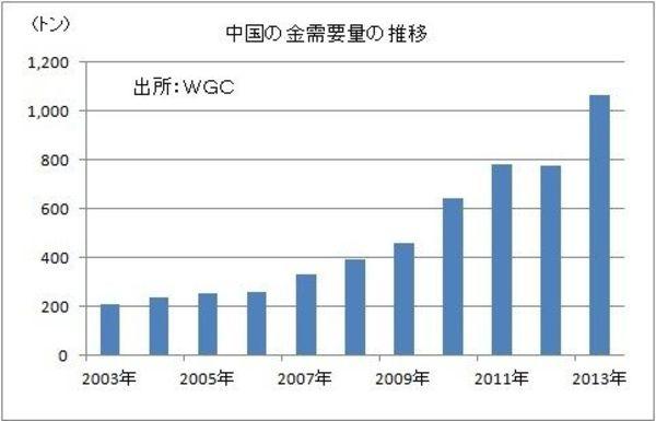 軍事より怖い、中国が世界一の金保有国になる日