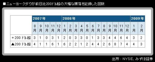 米政権「持久戦」(2)