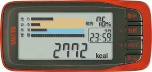 「歩数計」が「活動量計」に進化した日