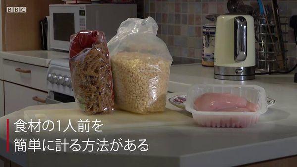 手だけを使って1人前の食材を計る方法