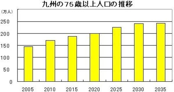 「福岡は大丈夫たい」の裏で進む危機