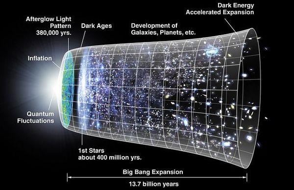 科学と神について考え続けることこそが科学的な姿勢