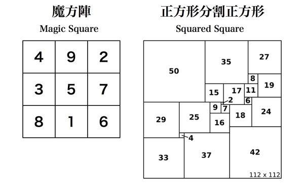 正方形に魅せられた漆職人のずば抜けた数学力
