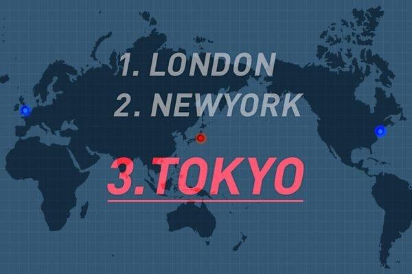 2年連続トップ3 ニューヨークを射程に捉えた「世界都市」東京の魅力