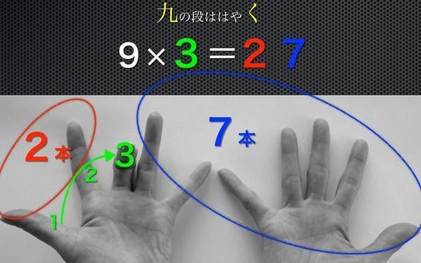 パターンの中からルールを探せ、算数から数学へ