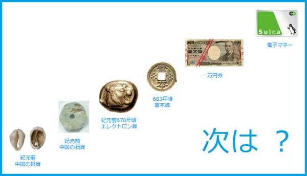 ビットコイン 通貨と同じ位置づけに。 取得時、消費税課さず - PSP会計事務所