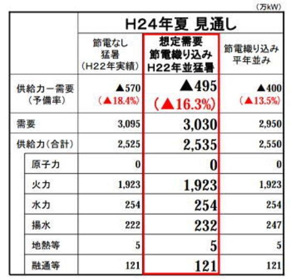 原発を止める裁量行政が日本経済を破壊する