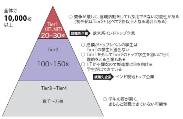 日本企業が知らないグローバル採用の落とし穴
